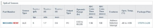 MAX44004关键特性