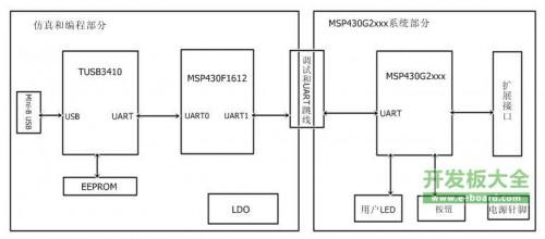 msp430g2-launchpad-2