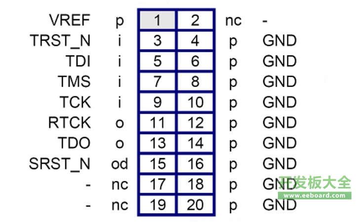LPC11C00-3-2