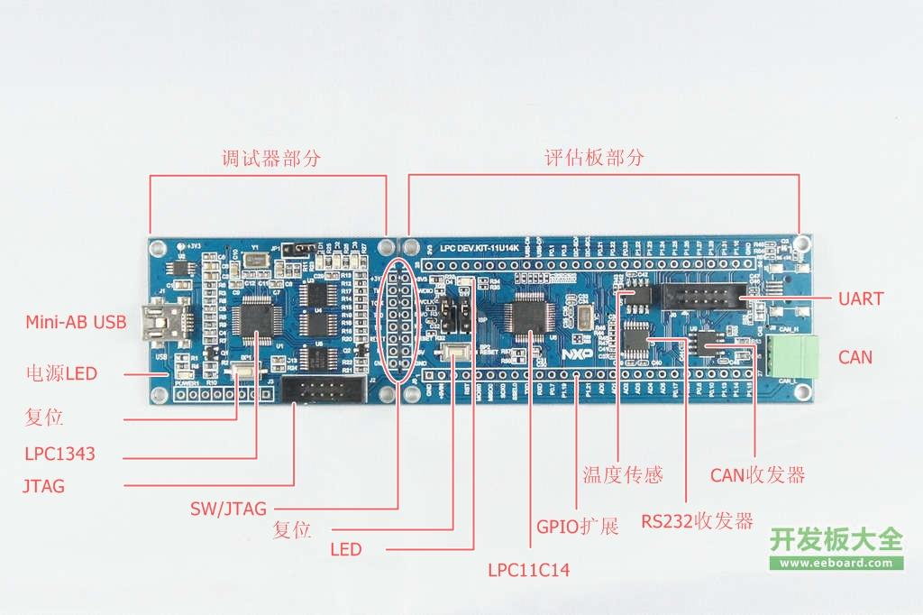 英蓓特蓝精灵LPC11C00开发板评测(一)
