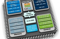 Atmel基于Cortex-M4处理器的嵌入式闪存MCU