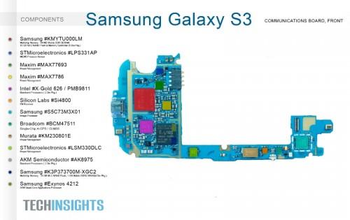 Galaxy3S_NT02-P2