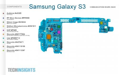 Galaxy3S_NT02-P3