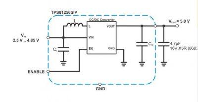 TPS81256 功能方框图