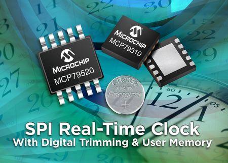 MCP795XX减少系统整体元件数量并消除串行ID的用户编程成本