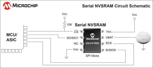 Microchip-SRAM-23LCV1024