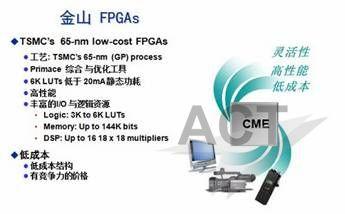 金山系列FPGA采用了TSMC的65-nm高性能工艺