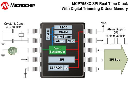 mcp795xx1