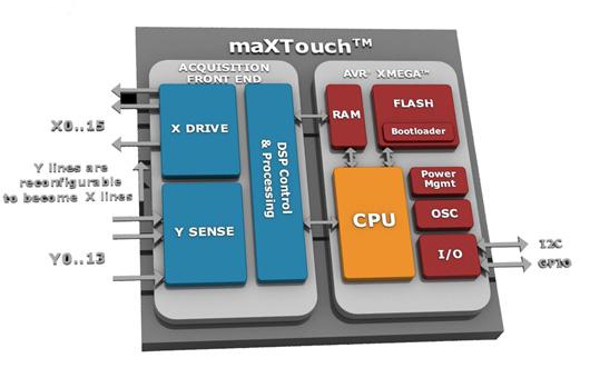 爱特梅尔maXTouch控制器设计用于30多款Windows 8产品