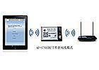 汉枫推出高性能低功耗串口Wi-Fi模块 HF-LPB