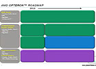AMD-roadmap-140-100