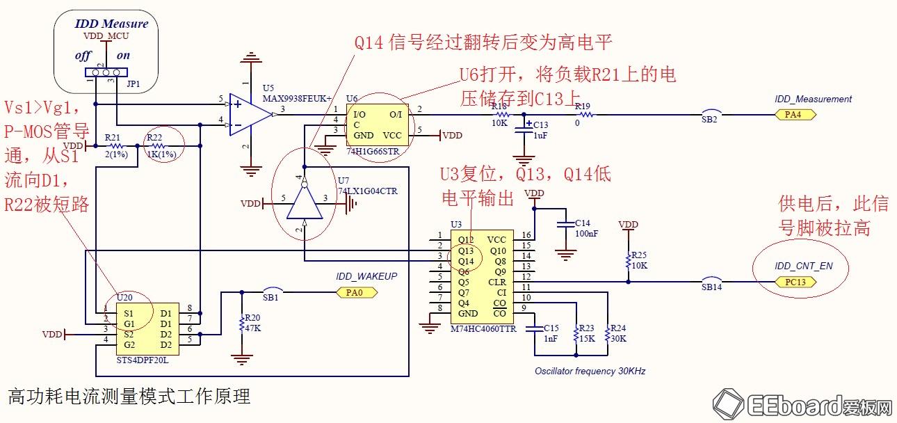 低功耗stm32l-discovery开发板评测(二)