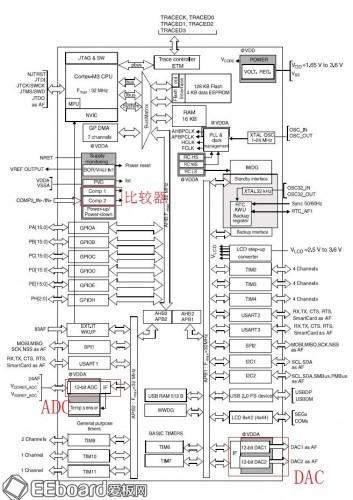 电路 电路图 电子 原理图 353_500 竖版 竖屏