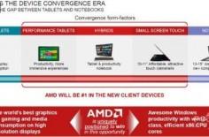 AMD AND INTEL