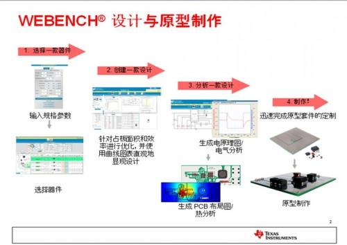 webench-design-tools1