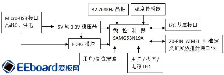 电路 电路图 电子 设计 素材 原理图 735_248