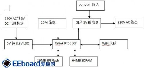 belkin-wemo-22