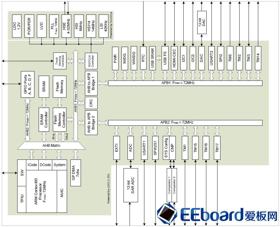 电路 电路图 电子 原理图 927_753