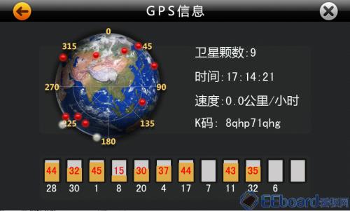 GPS接收器 GPS信息