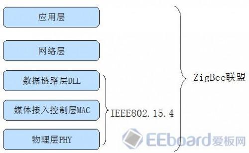 zigbee-led-48