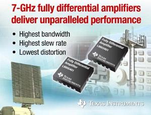 TI推出两款全新全差分放大器,7GHz ADC驱动器为DC耦合应用带来AC性能及表现
