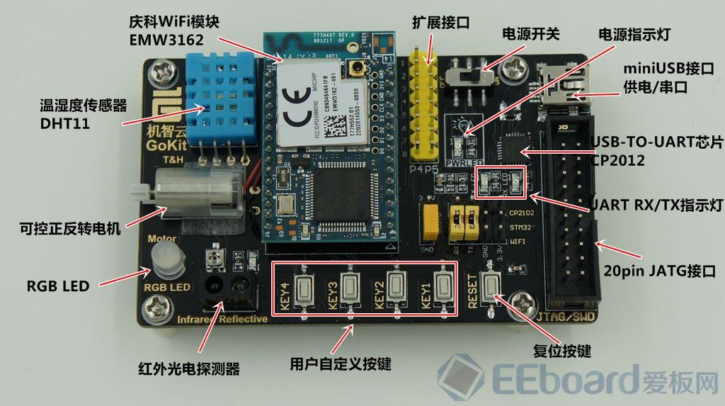 介绍了杰升科技推出的GoKit开发板以及基于机智云平台的智能硬件产品的开发流程,GoKit开发板搭载了市面上主流意法半导体通用微控制器STM32F103C8T6(Cortex-M3)、常见的WiFi通信模块(EMW3162)、传感器、RGB LED、电机等组件,可以实现大部分智能硬件产品的功能模拟(如智能灯泡、环境监测等),结合机智云平台提供的云服务以及开源代码,不仅大大降低了智能硬件产品的研发门槛、缩短研发周期,更是为开发者提供了一站式的智能硬件产品解决方案。目前,GoKit开发套件可以在机智云官网免费