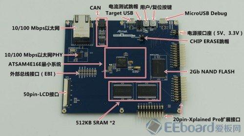 atmel-sam4e-review-5