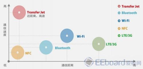 transfer-jet-11