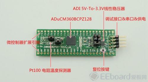 aducm360qspz-41