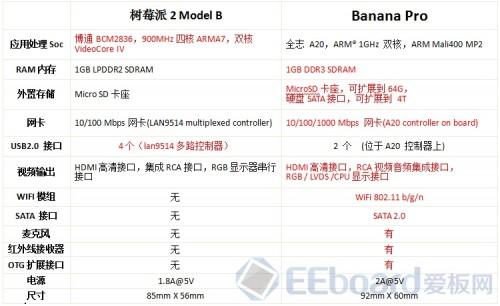 banana-pro-32