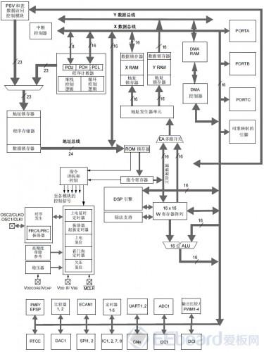 电路 电路图 电子 户型 户型图 平面图 原理图 375_500 竖版 竖屏