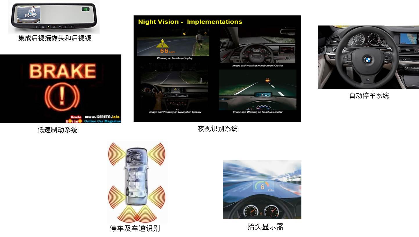 安森美半導體論汽車電源設計挑戰及考量