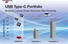FCS014. USB-Type-C-Solutions-PR-Photo_FINAL
