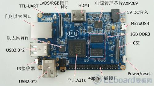BPI-M2-review-8