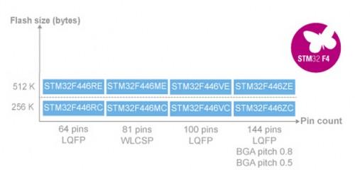 stm32f446-nucleo-16