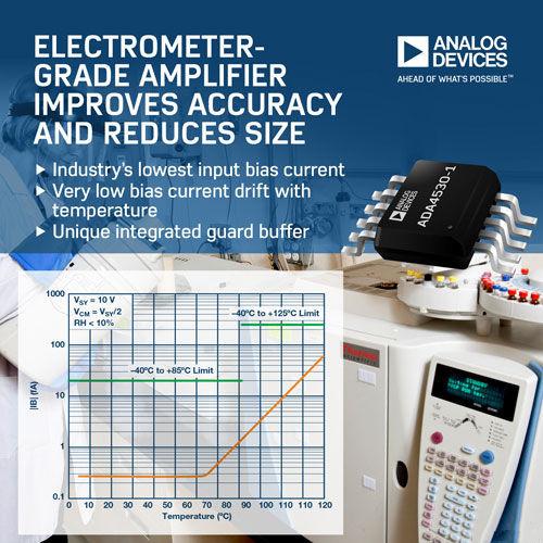 ADI推出靜電計級放大器,縮小化學分析儀尺寸并提高精度