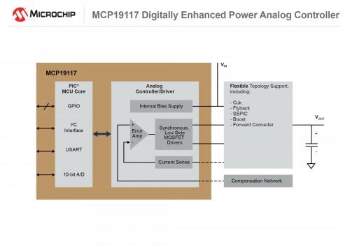 160317-AIPD-DIAG-MCP19117-BlockDiagram-7x5