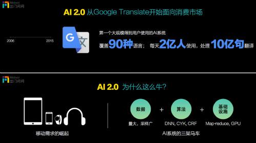 AI 2.0
