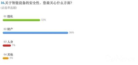 questionnaire survey-02