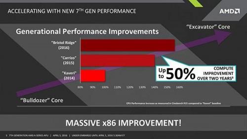 AMD-02