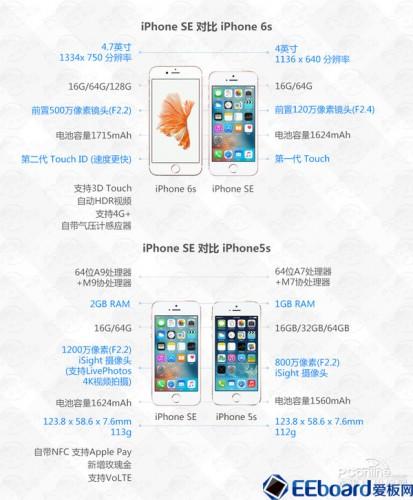 iPhone SE-02