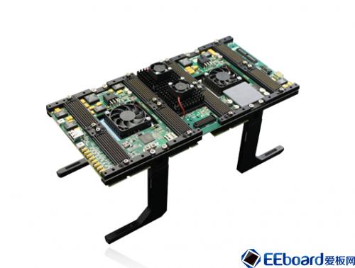 proFPGA duo VUS 440 原型设计系统