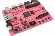 PYNQ-Z1-2