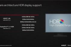HDMI 2.01