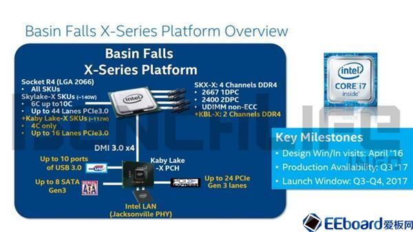 英特尔Kaby Lake-X、Skylake-X明年8月份发布