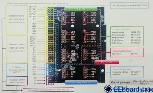 rohm-arduino-review-111