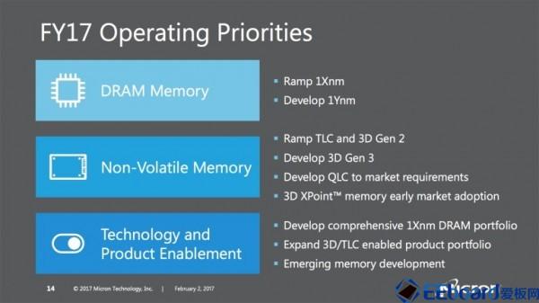 镁光2017产品规划:制程推进、GDDR6和64层3D NAND Flash
