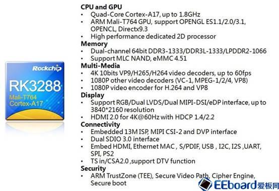 微发布芯片解码多屏RK3036率先v芯片H.265视频互动视频沙彩泥图片