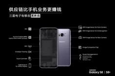 Galaxy S-1