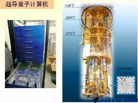 """阿里""""NASA計劃""""速度驚人,全球首個光量子計算機誕生"""